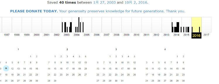 ハッキングされたサイトのカレンダー