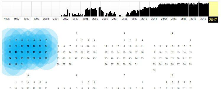 データ取得カレンダー