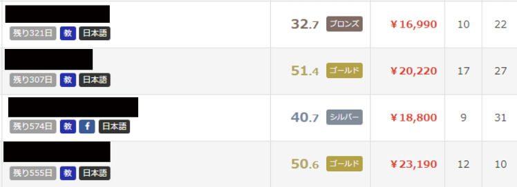ドメイン属性が日本語サイトの取り扱い