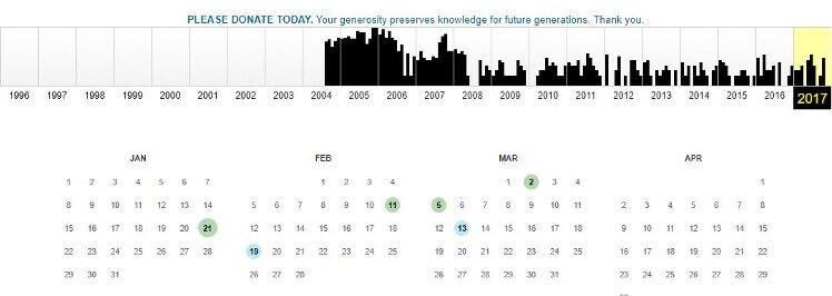ウェイバックマシンカレンダー