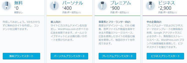 WordPress.comのプランと機能