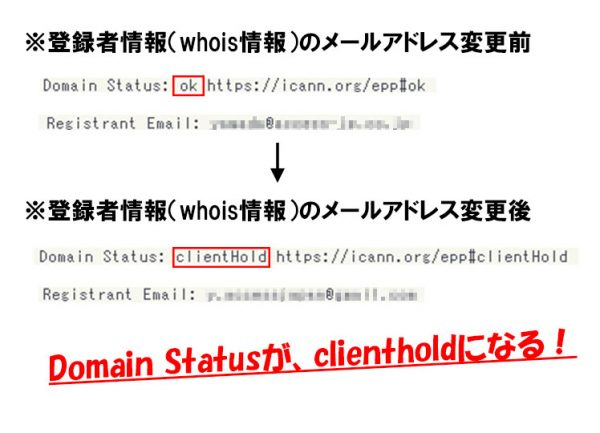 登録者情報(whois情報)のメールアドレスを変更した前と変更した後の比較