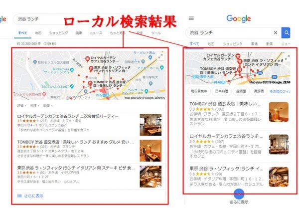 「渋谷 ランチ」で検索した時の検索結果のスクリーンショット(左がパソコンのブラウザを使った検索結果、右がスマートフォンのブラウザを使った検索結果)