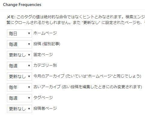 WordPressの管理画面で、プラグイン「Google XML Sitemaps」の設定画面「Change Frequencies(更新頻度)」のスクリーンショット