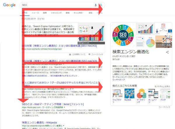 検索キーワード「中古ドメイン」で検索した結果のスクリーンショット(検索結果の視線の動きがF型)
