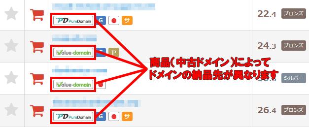 アクセス中古ドメインの商品リストページの画面