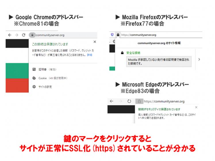 ブラウザのChromeやFirefox、EdgeなどのアドレスバーでサイトがSSL(https)で表示しているところ