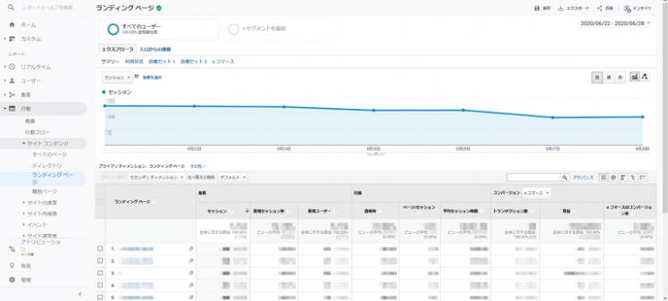 Googleアナリティクスのランディングページ画面